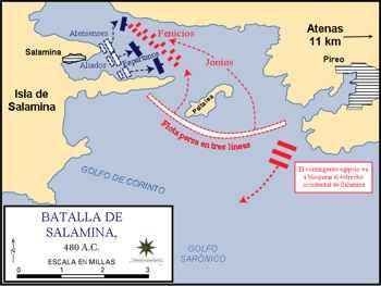 batalla de Salamina, desarrollo