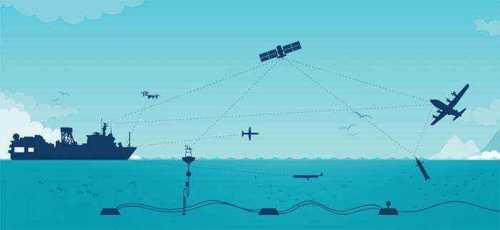 instrumentos para monitorear la Tierra en tiempo real