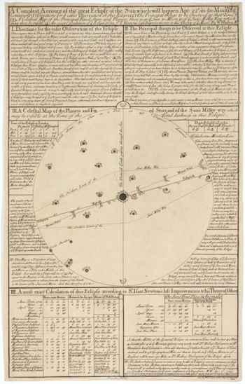 mapa de planetas y estrellas en un libro de William Whiston
