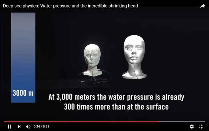 presión del agua en una cabeza de poliestireno