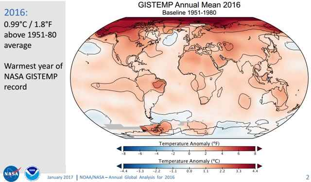 temperaturas globales de la Tierra 1951-80