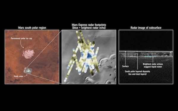 agua en el polo sur de Marte