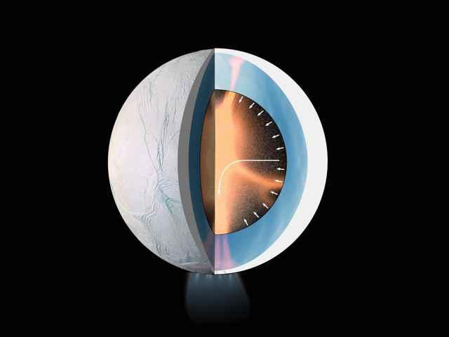 Cassini- Encelado interior