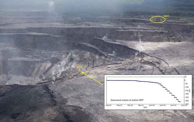 estación GPS en el cráter del Kilauea