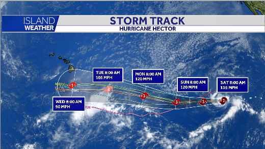 Trayectoria del huracán Hector