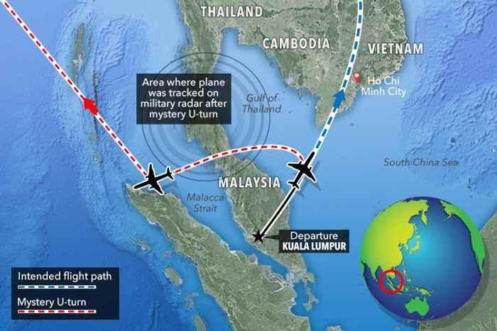 cambio de ruta del vuelo MH-370