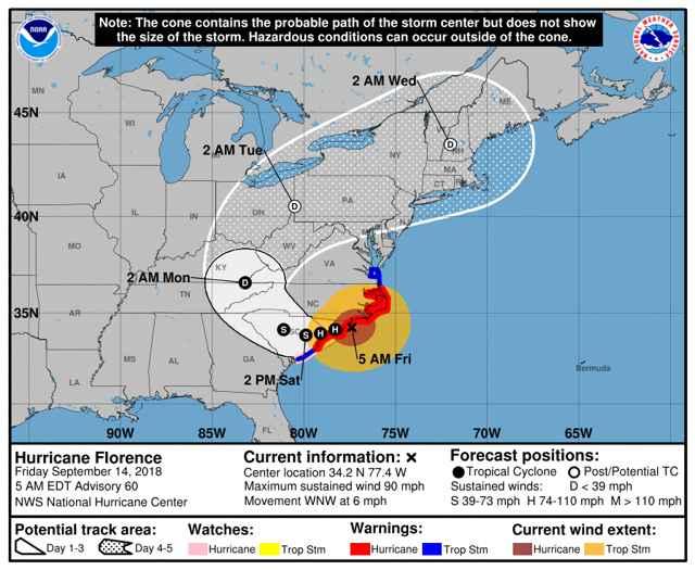 ruta prevista del huracán Florence