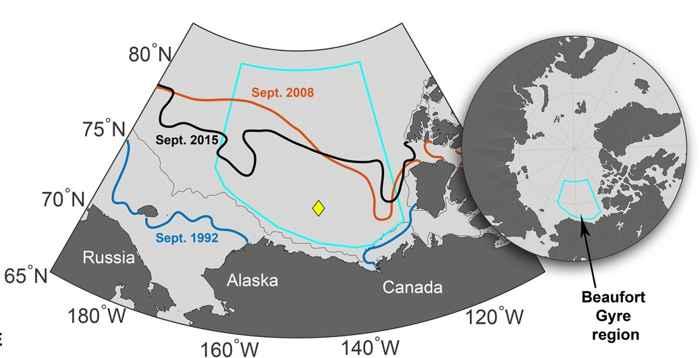 temperatura-salinidad en el giro de Beaufort