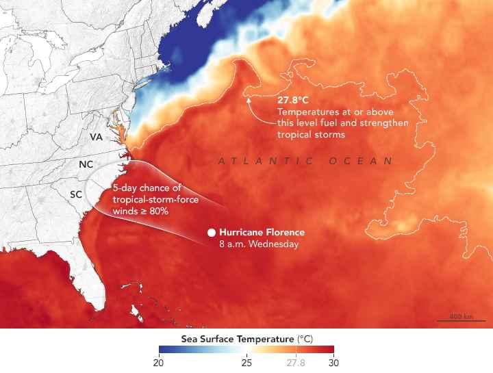temperaturas del agua en el huracán Florence