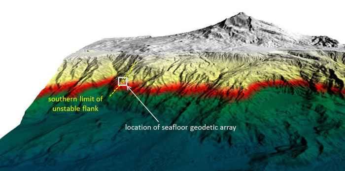 flanco sumergido del Monte Etna en 3D