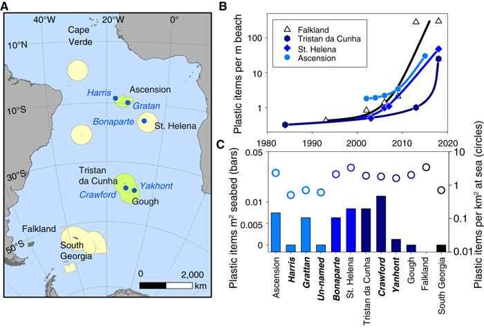 plásticos en las islas remotas del Atlántico