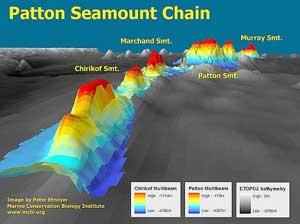 cadena submarina Patton, Alaska