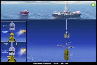cúpula contenedora derrame petróleo Golfo México