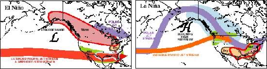 fenómenos climáticos El Niño y La Niña