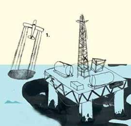 limpieza petroleo, dispersantes agua desde médios aéreos