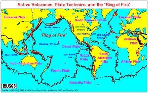 anillo de fuego, volcanes activos