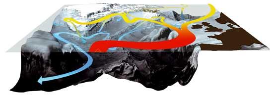 circulación corrientes océano ártico