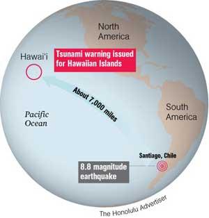dirección tsunami de Chile a Hawaii