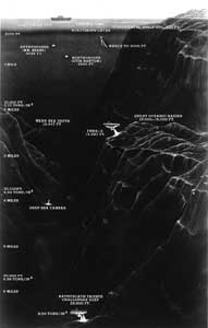 fosa de las Marianas, comparación profundidades