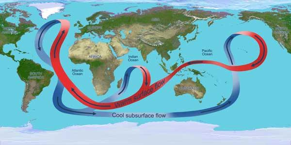 mapa corrientes oceánicas