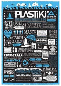 poster del viaje del Plastiki