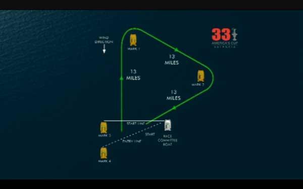 recorrido segunda regata