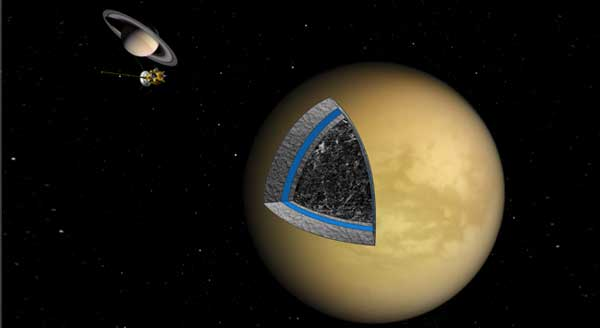 Titán, cassini - interior artístico