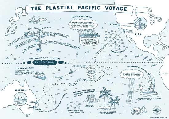 viaje del Plastiki a través del Pácifico
