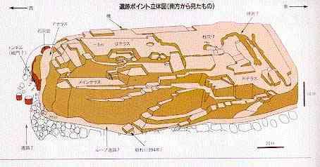 Yonaguni pirámide en Japón