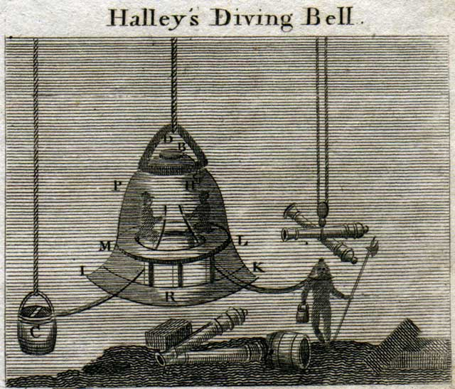 campana de buceo de Edmond Halley