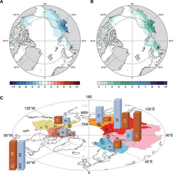 liberación de calor fluvial en el Ártico