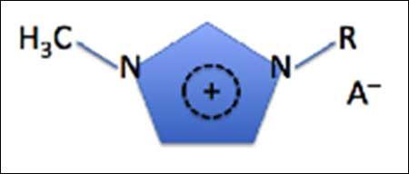 cationes 1-alkyl-3-methylimidazolium