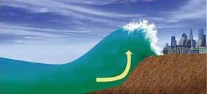 tsunami en una costa alta