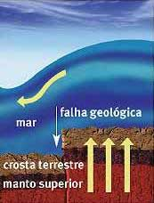 tsunami provocado por terremoto submarino