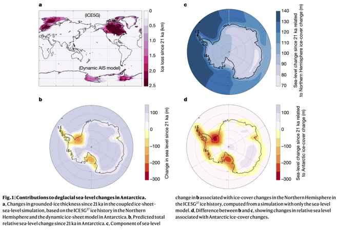 cambios en la dinámica del hielo